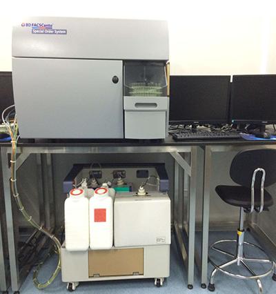 BD FACSCanto SORP流式细胞分析仪
